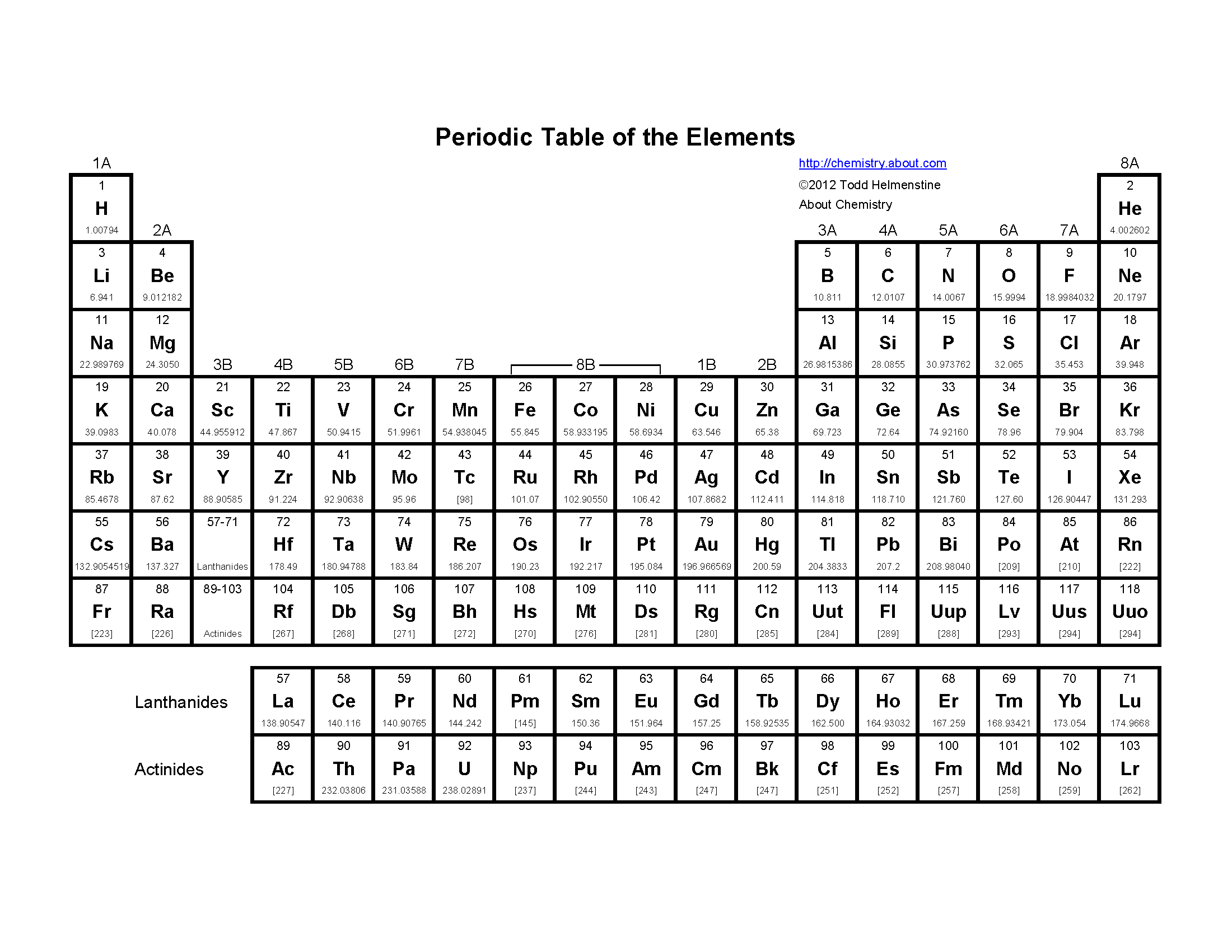Worksheet periodic table puzzle worksheet grass fedjp worksheet worksheet periodic table puzzle worksheet basic printable periodic table of the elements urtaz Images