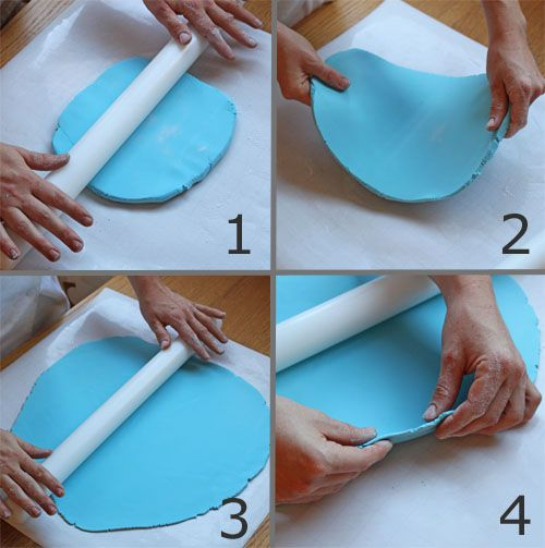 Thickness Of Fondant To Cover Cake