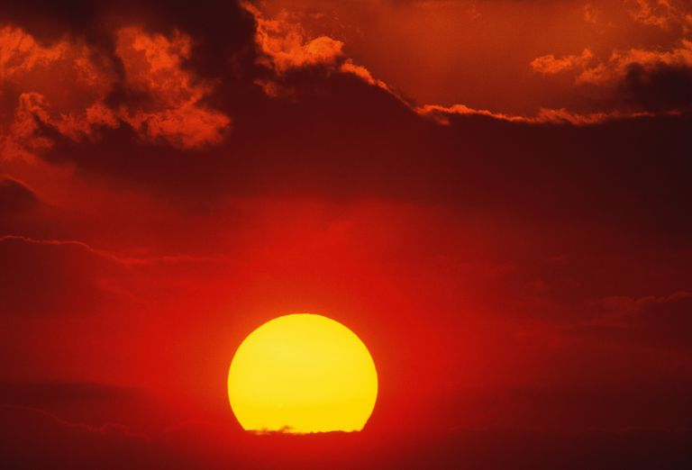 Sunset is red or orange because shorter wavelength colors are scattered by the thicker layer of atmosphere.