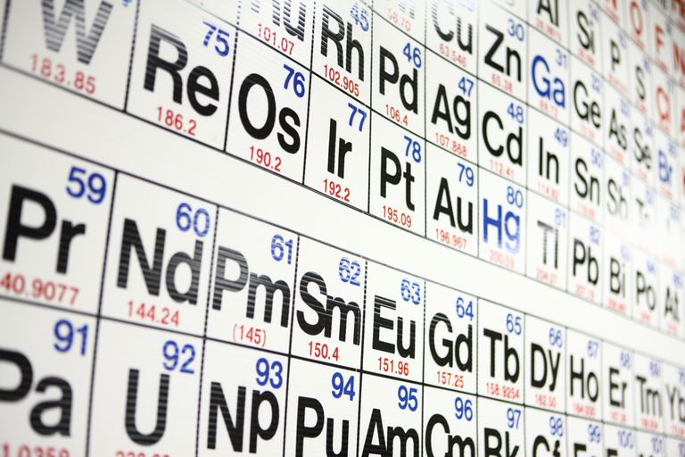 The periodic table is organized into columns (groups) and rows (periods) by increasing element atomic number.