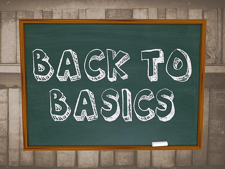 Options Education: The Basics