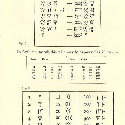 What Is The Base 10 Number System