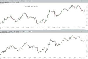 heikin ashi chart versus candlestick chart