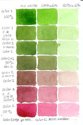 Watercolor Color Mixing Chart Sap Green And Rose Madder