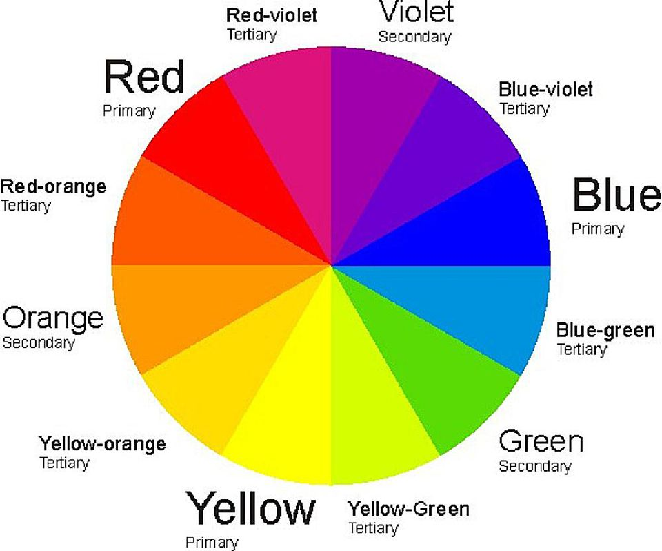 Use The Color Wheel To Choose Perfect Bedroom Colors
