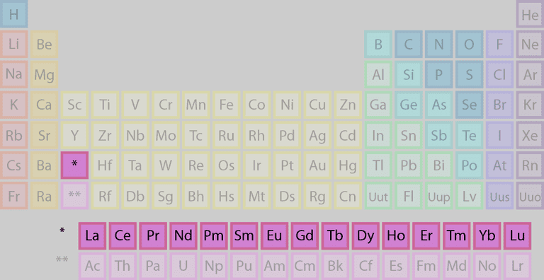 What are lanthanides highlighted elements periodic table belonging to the lanthanide element group urtaz Images