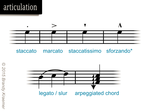 Articulation marks in piano music.