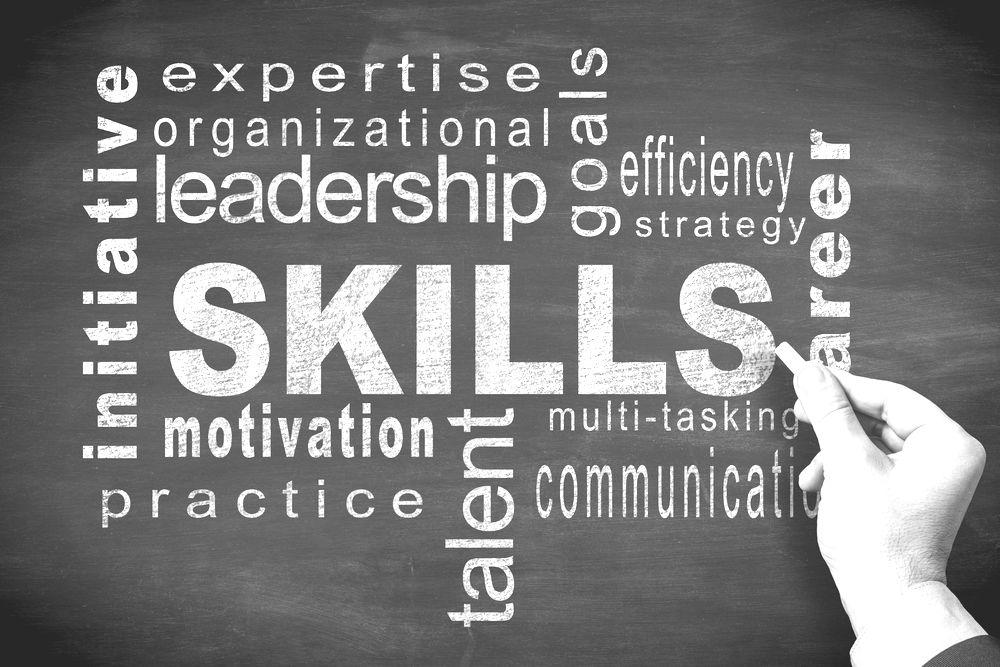 skills words
