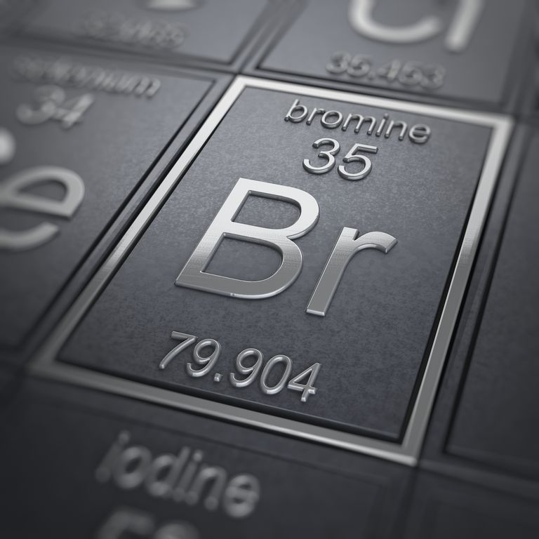 Bromine symbol
