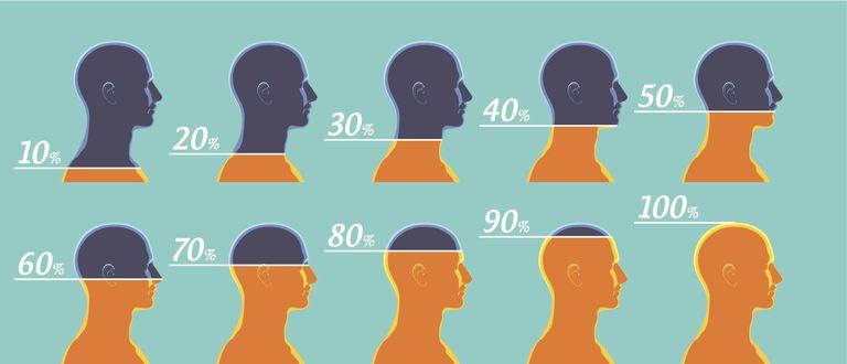 Human info-graphics. Percentages