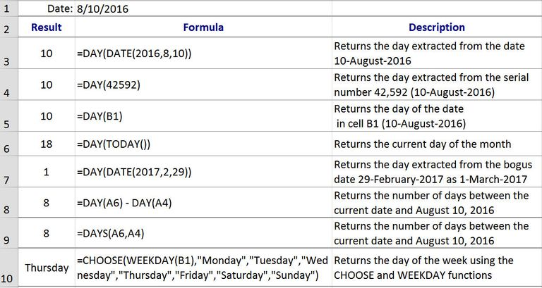 Extract the day of the week from a date with the Excel DAY Function