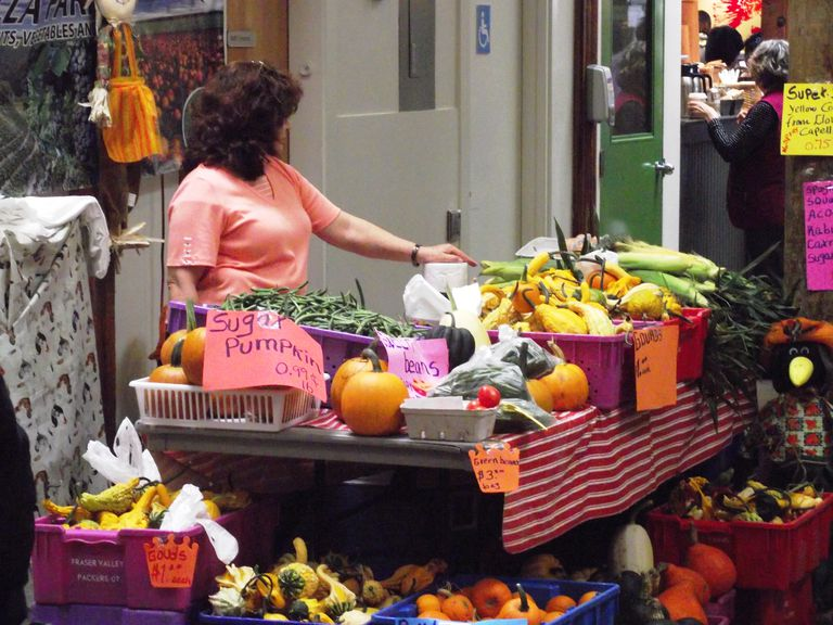 Fruit and Vegetable Sales