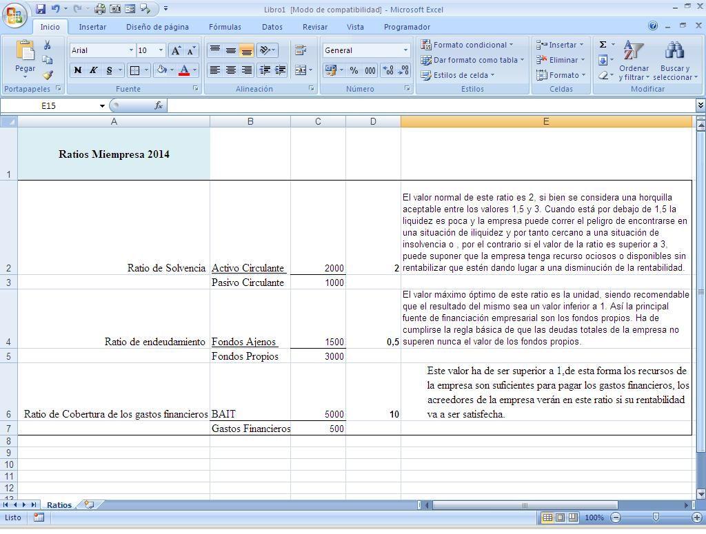 Plantilla Ratios en Excel o en otra hoja de cálculo