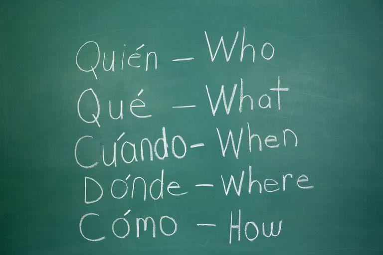 Spanish words written on the chalkboard