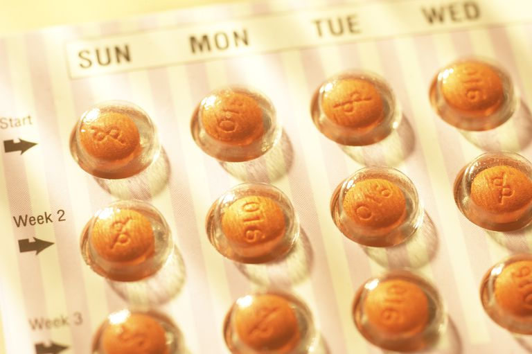 Types of Birth Control Pills
