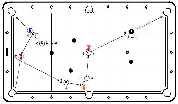 8-Ball Runout Pattern