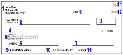 see how to write a check step by step explanation parts of a check a number next to each part use this diagram