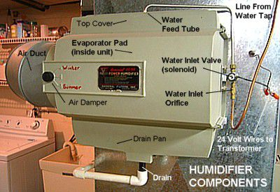 Why Is My Furnace Leaking Water? A NJ Tech Explains | Air