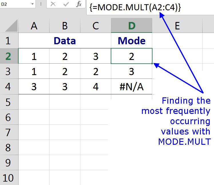 How to find n in excel