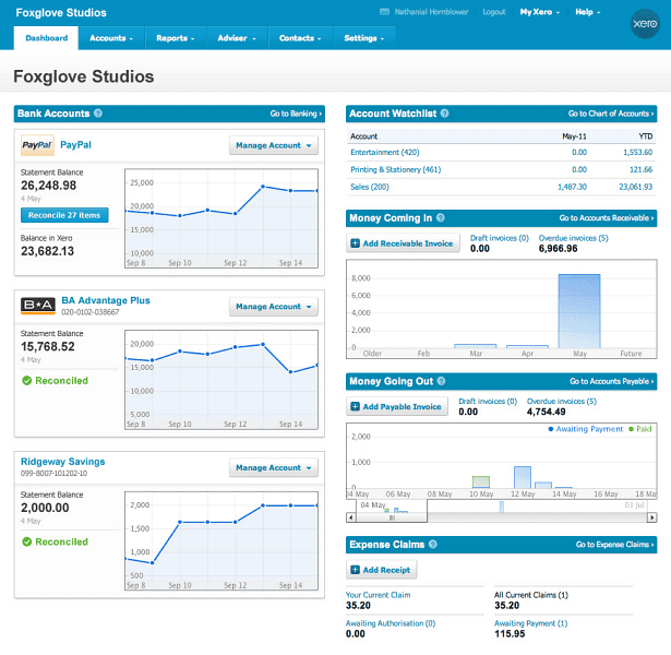 The Xero accounting software dashboard.