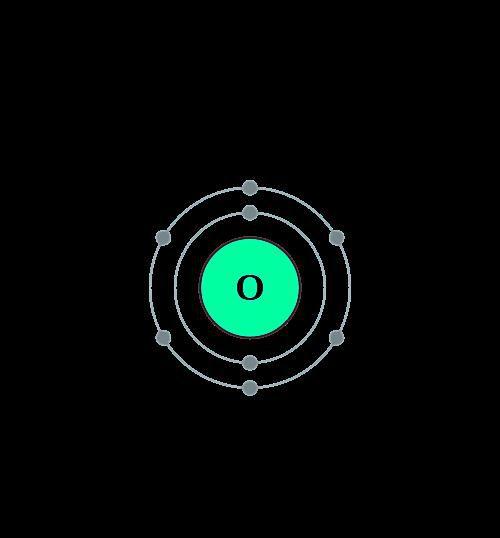 Atoms diagrams electron configurations of elements oxygen atom electron shell diagram ccuart Images