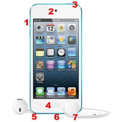 Anatomy of an iphone 5