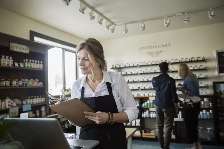 How To Calculate Leasing Store Costs
