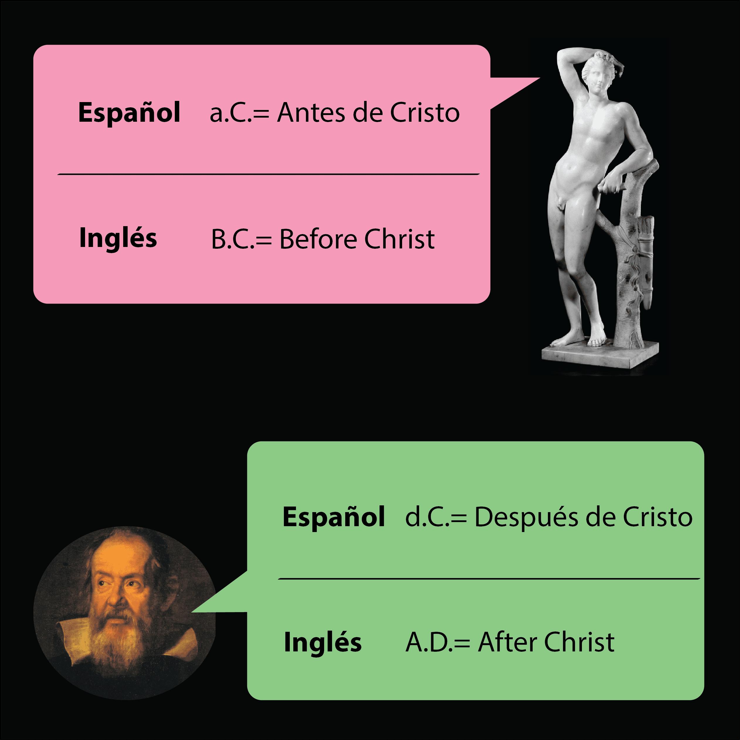 encontrar Inglés sexo