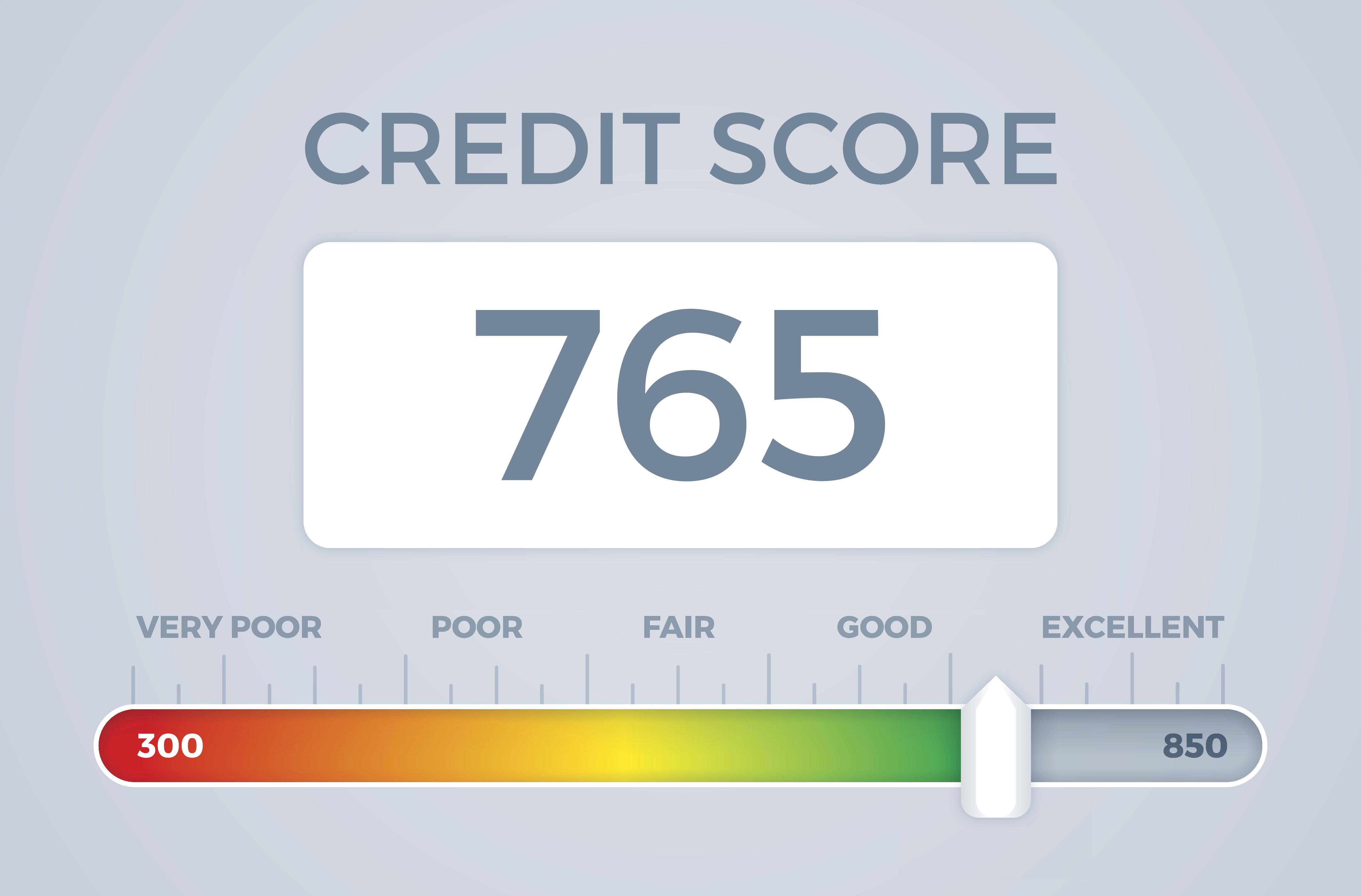 credit scores fico score vs fako scores. Black Bedroom Furniture Sets. Home Design Ideas