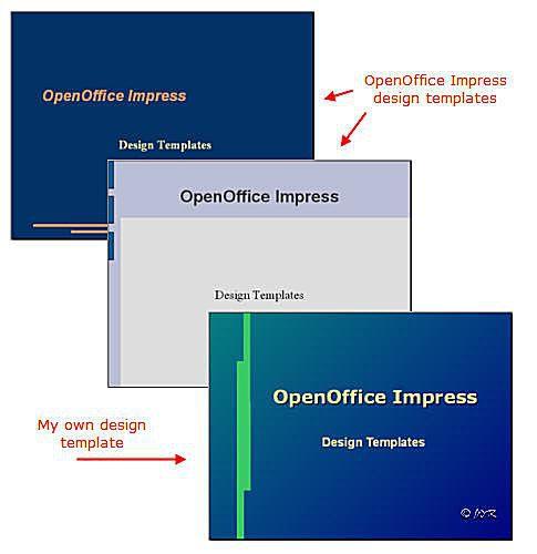 free tutorials on how to use openoffice impress, Presentation templates