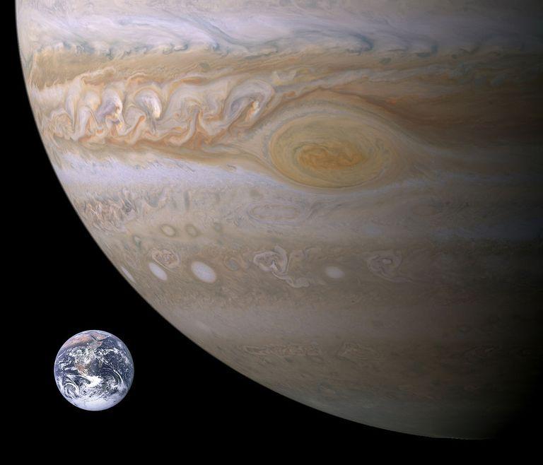 Jupiter, Great Red Spot, Earth