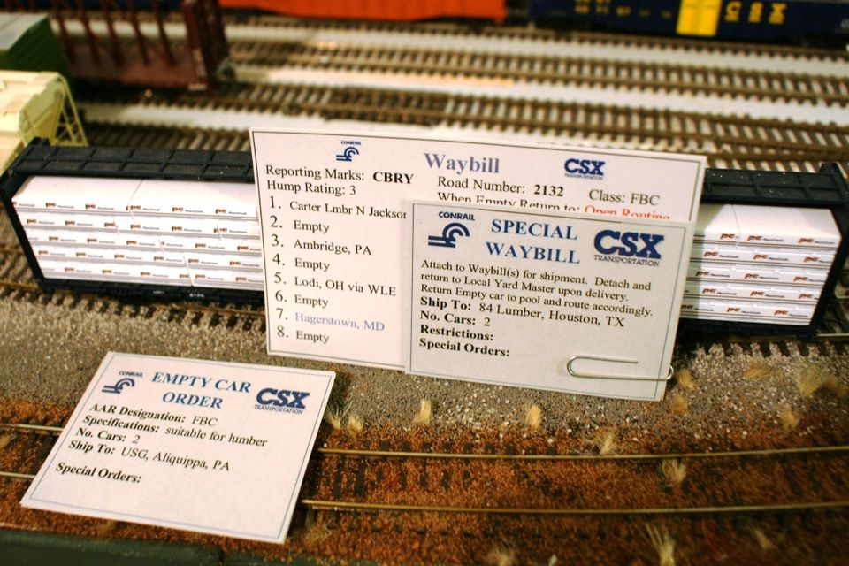Understanding model railroad waybills and operations - Theusd tiny house the shortest way to freedom ...