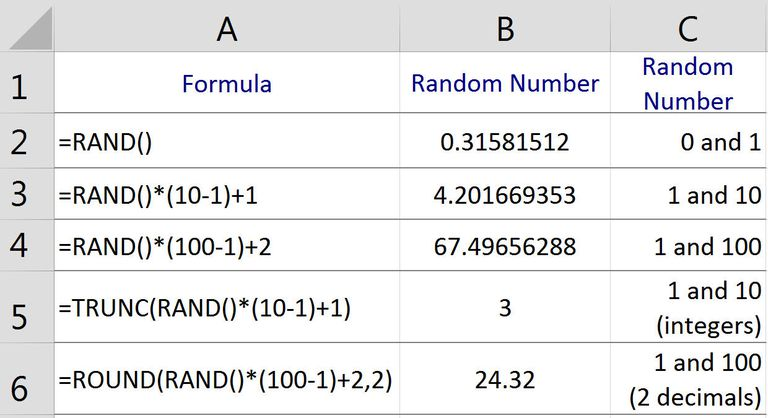 Generate Random Numbers with the RAND Function