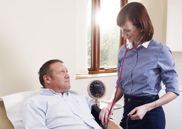 High Blood Pressure Control Improve Sexual Health