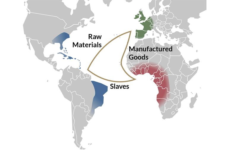 an overview of the trans atlantic slave trade triangular trade