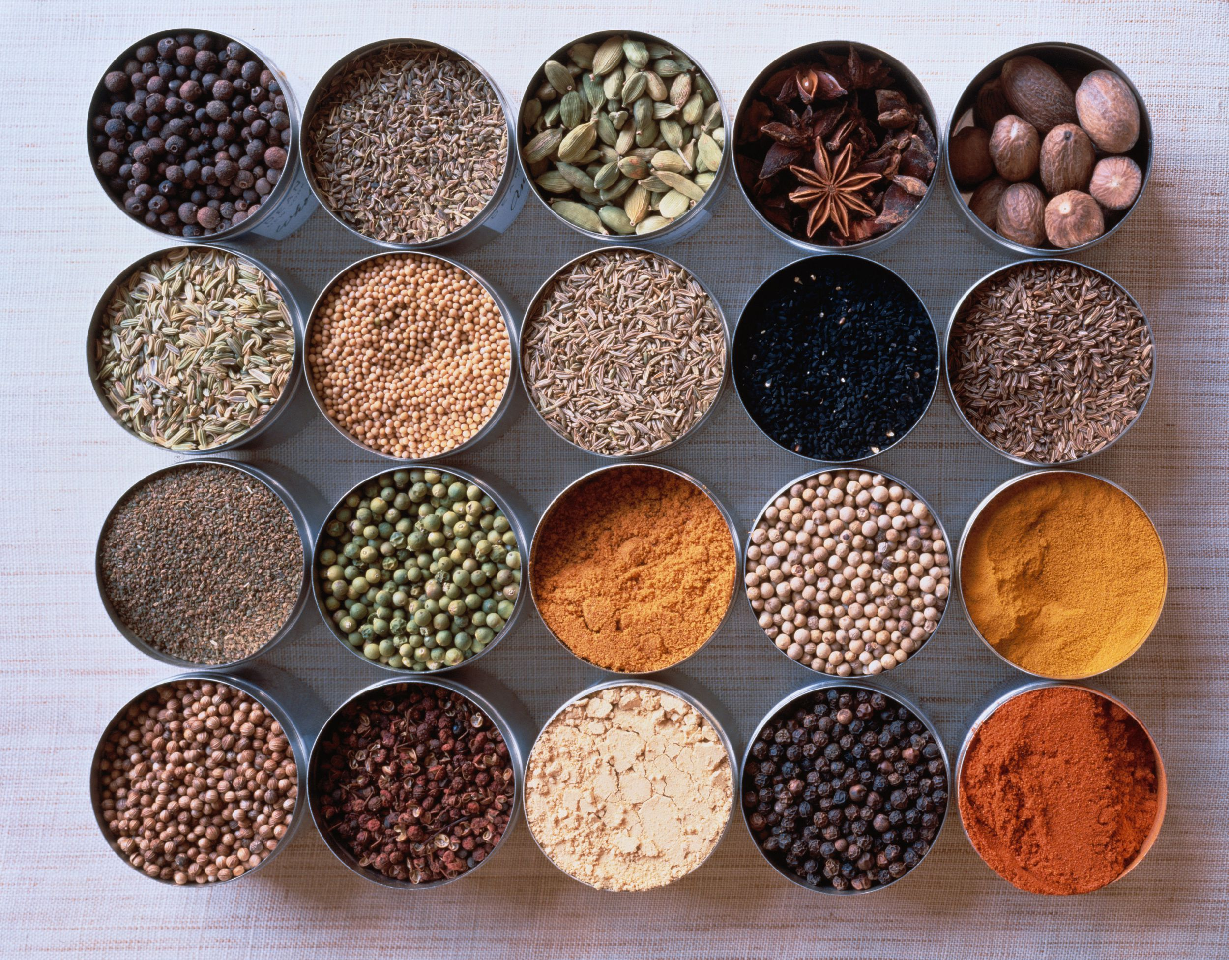 What Are Spices Definition amp Explanation