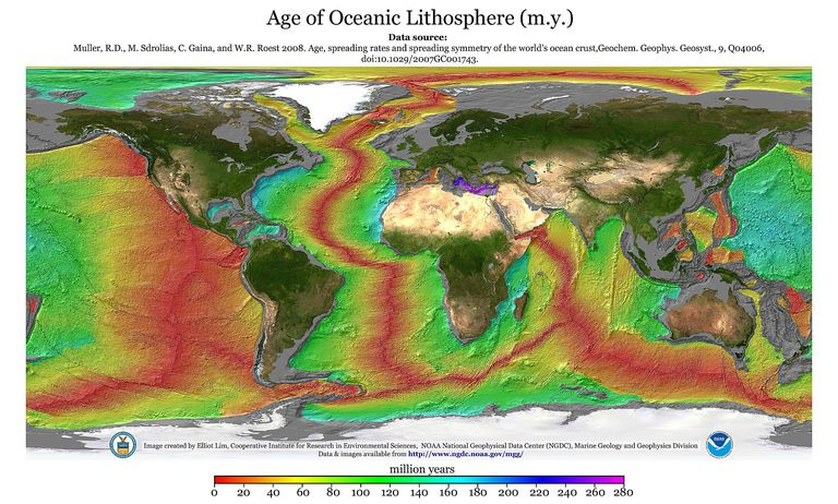 Age of the cceanic lithosphere