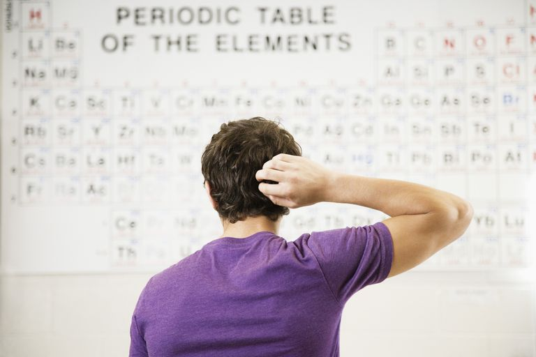 Student scratching head and looking at periodic table of elements