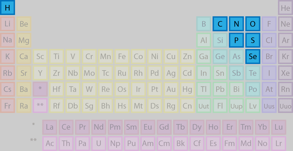 Periodic Table what family does arsenic belong to on the periodic table : List of Elements That Are Nonmetals