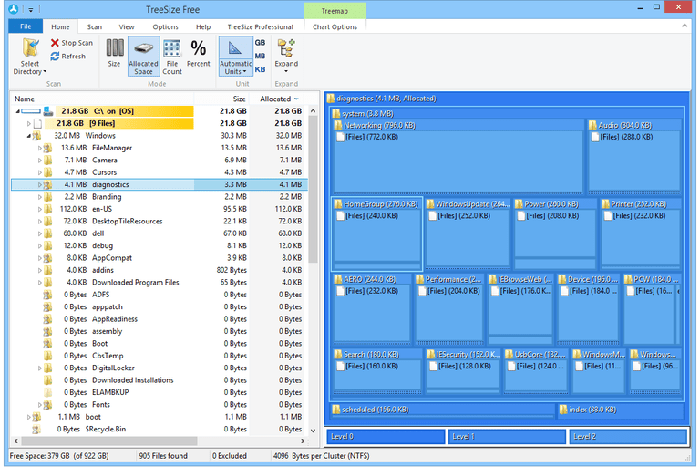 Screenshot of TreeSize Free v4.0.0 in Windows 8