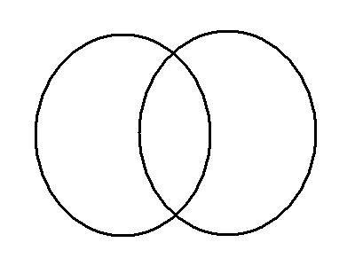 Venn Diagram Outline Ukrandiffusion