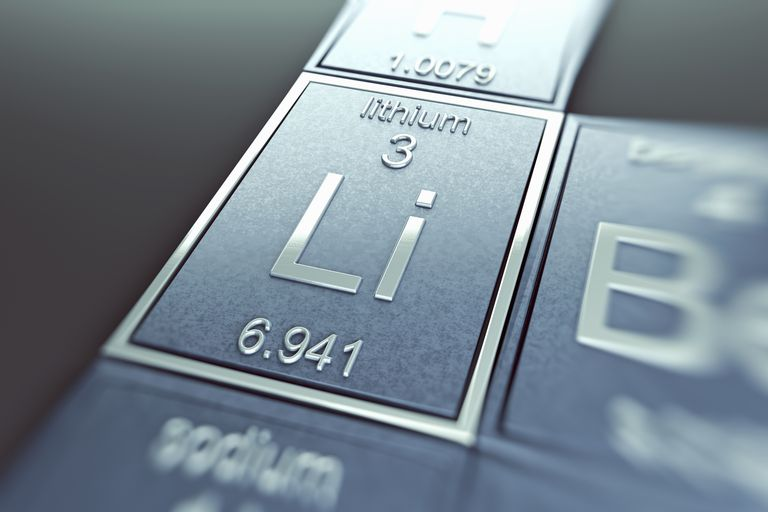 A close-up view of the periodic table focused on the chemical element Lithium.