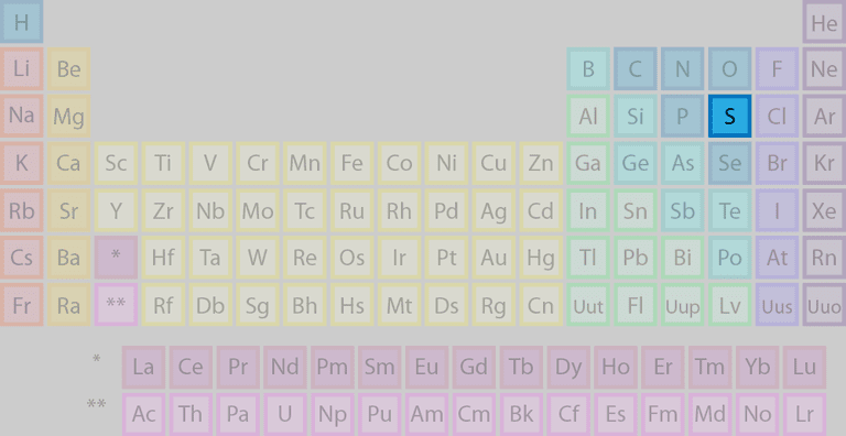 Sulfur's location on the periodic table of the elements.