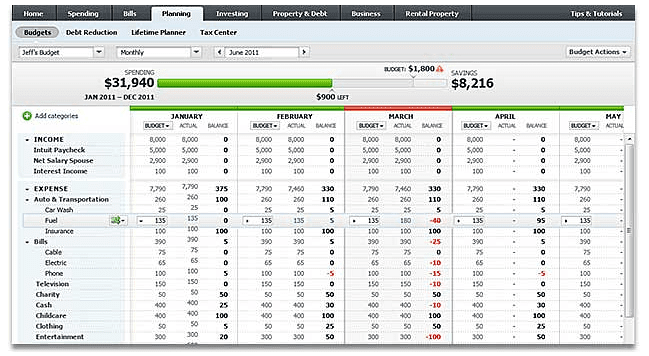 This is a sample of what a budget looks like in Quicken personal finance software.