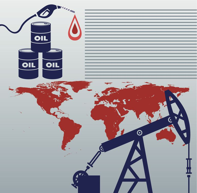 Oil and Production