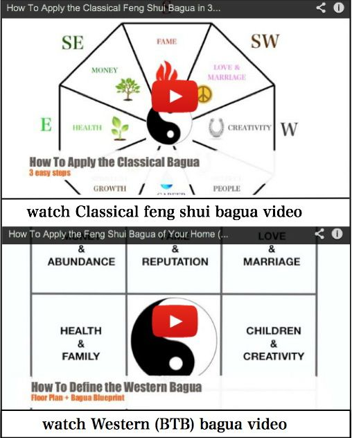 feng shui bagua basics for your home or office. Black Bedroom Furniture Sets. Home Design Ideas