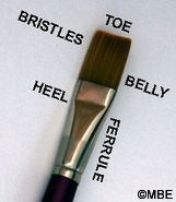 Parts of an art paint brush, including the ferrule