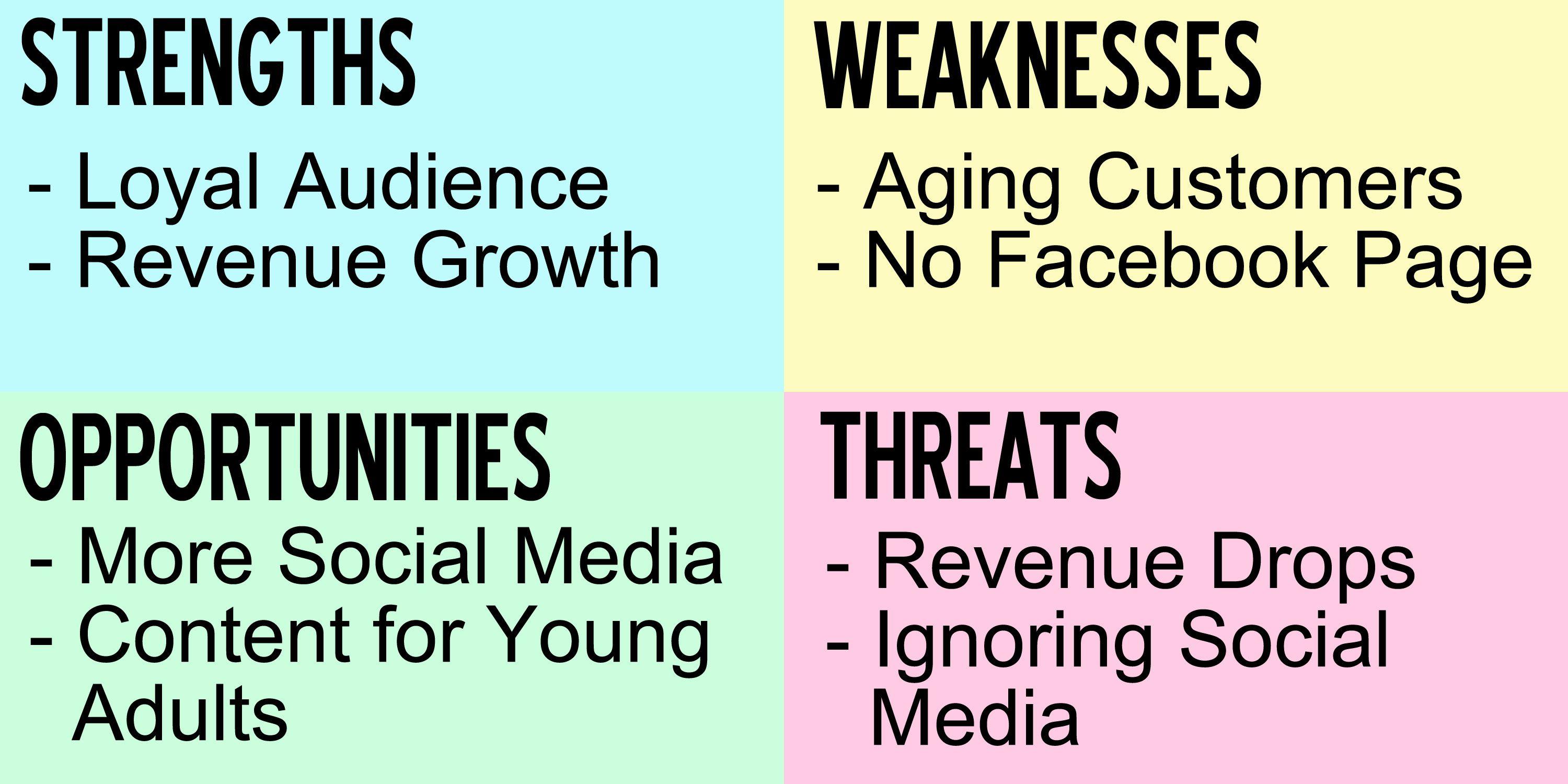 radio one swot analysis This swot analysis features 12 companies, including yahoo inc, viacom inc, alphabet inc, myspace, inc, cbs radio inc, cumulus media inc.
