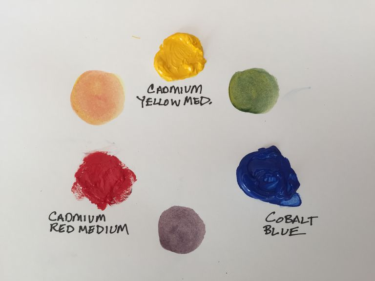 Primary Paint Colors Cadmium Yellow Medium Red Cobalt Blue And Secondary