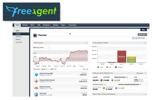 FreeAgent manages invoicing, expenses and time tracking with real-time accounts and tax reports.